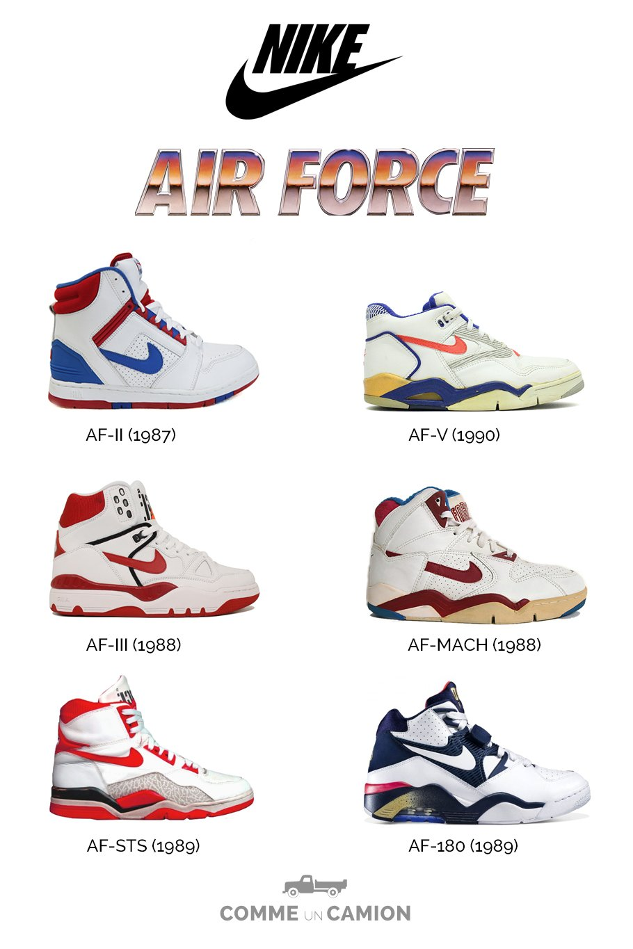 nike air force timeline