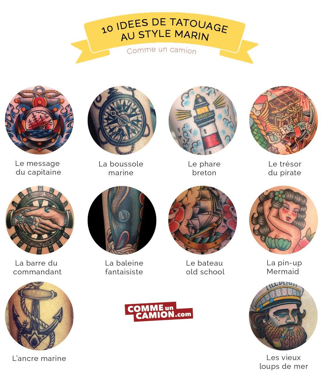 10 idées de tatouage au style marin