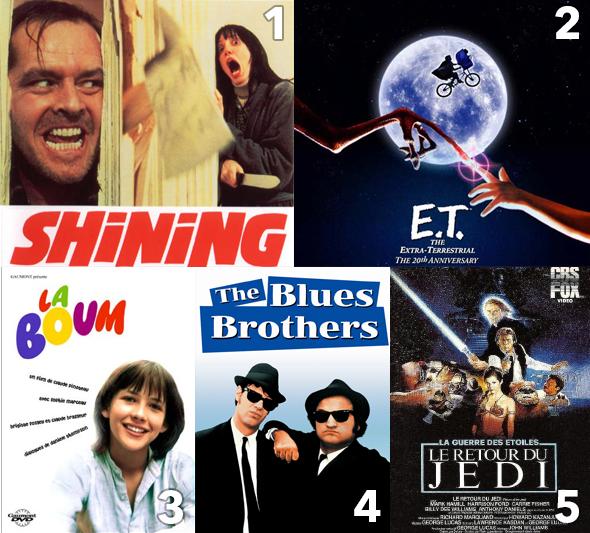 films annes 80 1