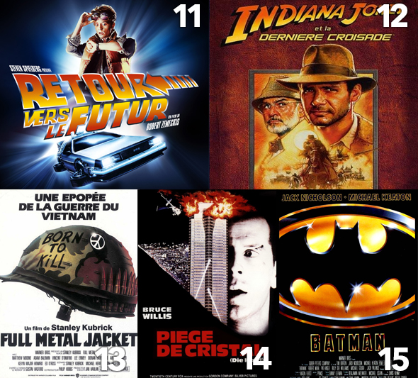 Box office cinema - Box office cinema mondial ...