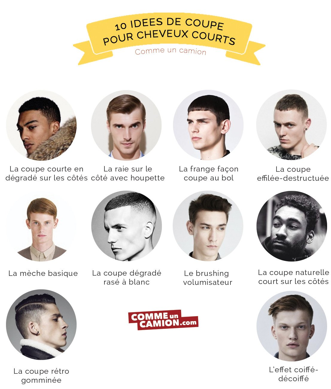 Infographie-coupes-courtes