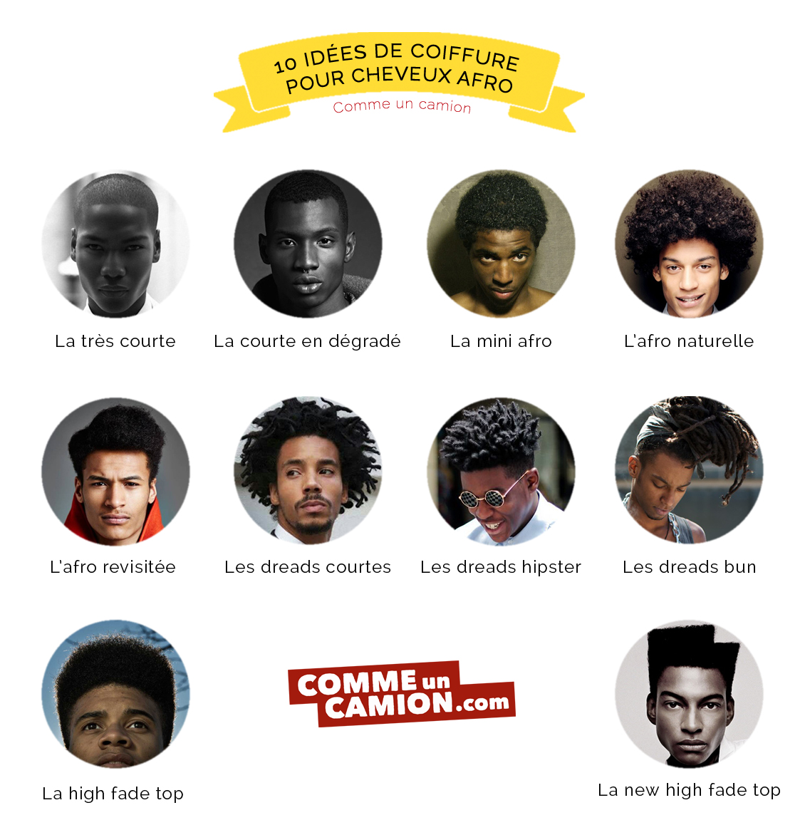 infographie coupe coiffure homme afro black men