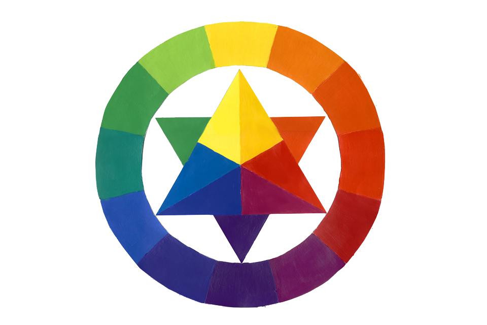 Le cercle chromatique des couleurs - Cercle des couleurs peinture ...