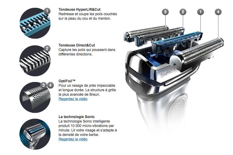 Technologie Braun Series 9