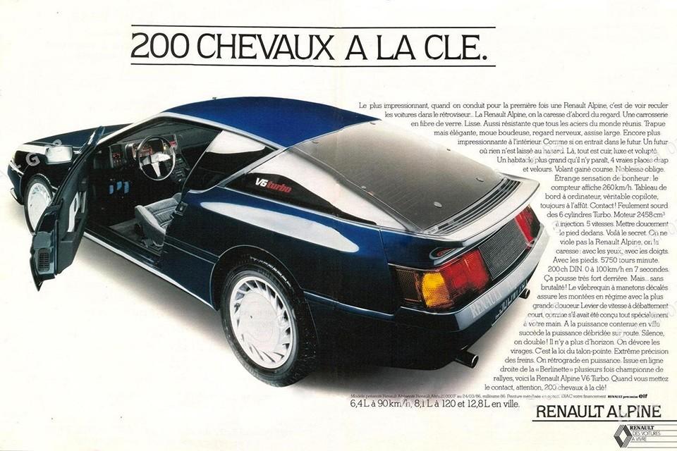 Renault Alpine Affiche Vintage