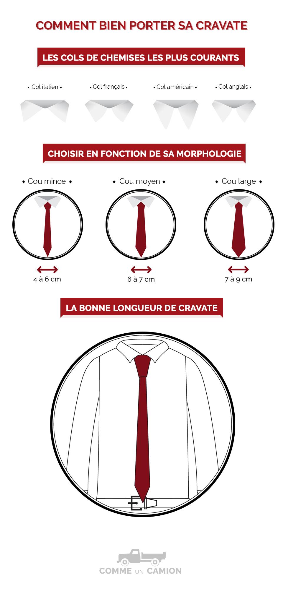 infographie cravates