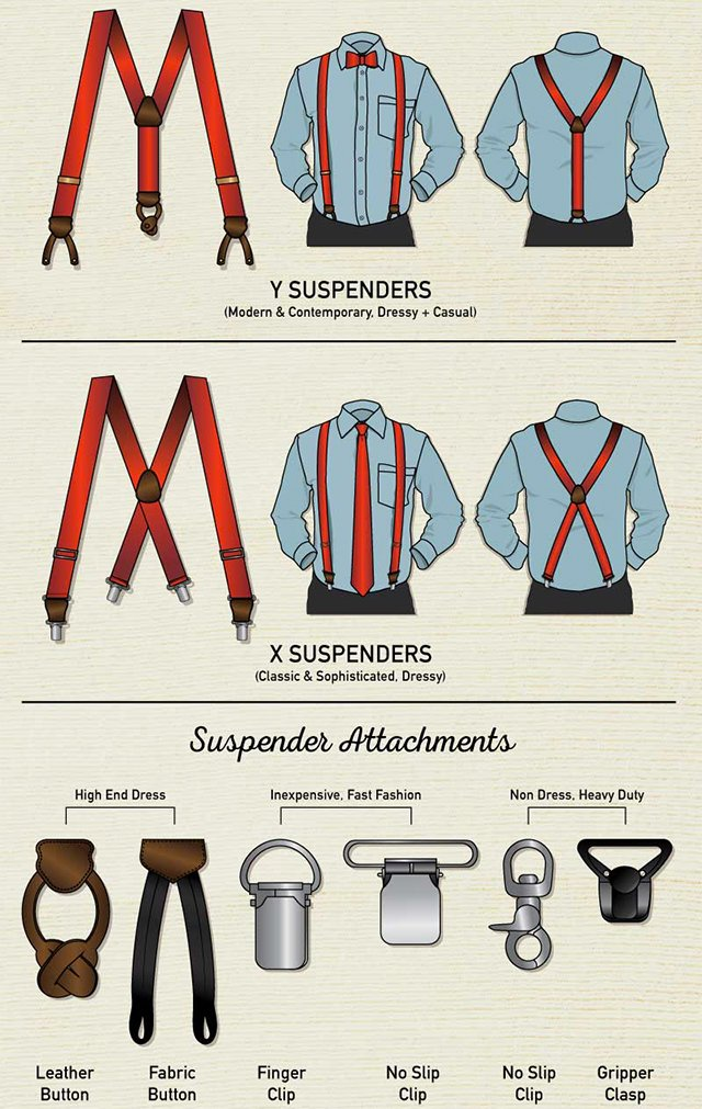 Suspender Guide