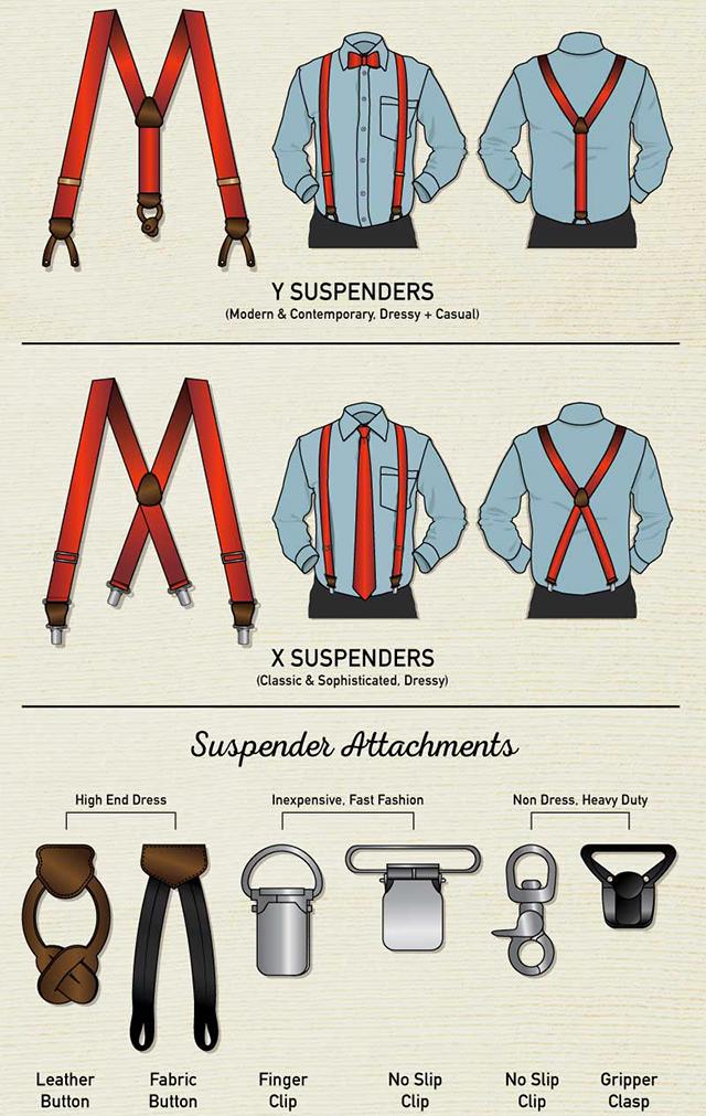 Suspender Guide