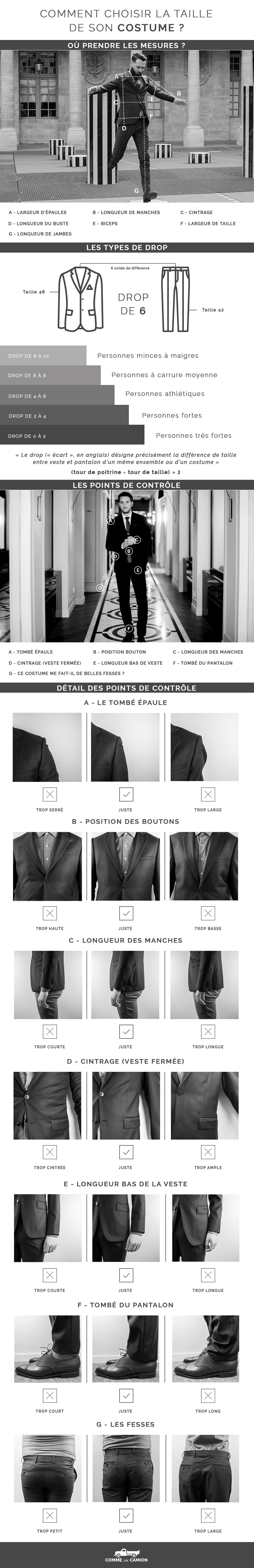 Taille Costume