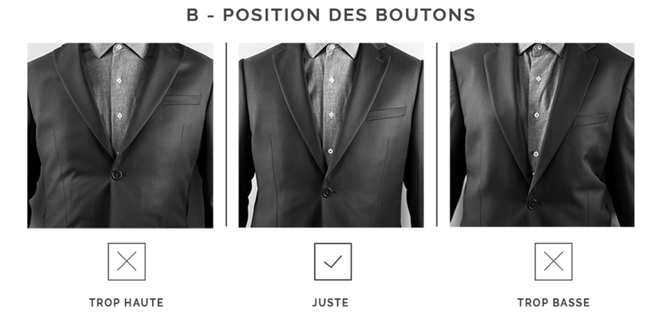 Taille Costume Position Bouton