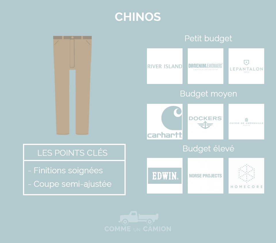 marques chinos basiques homme