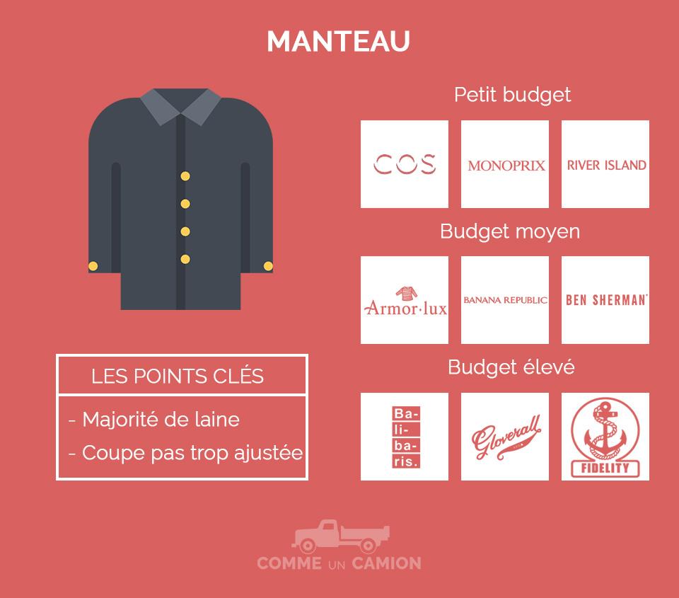 marques manteaux basiques homme