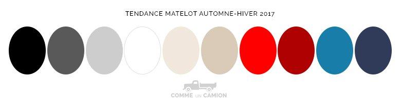 Tendances Mode Homme Automne-Hiver 2017