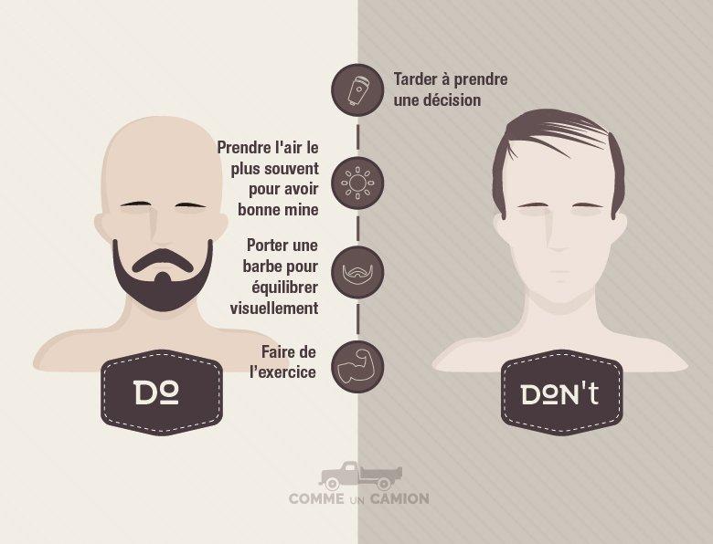 Infographie chauve physique