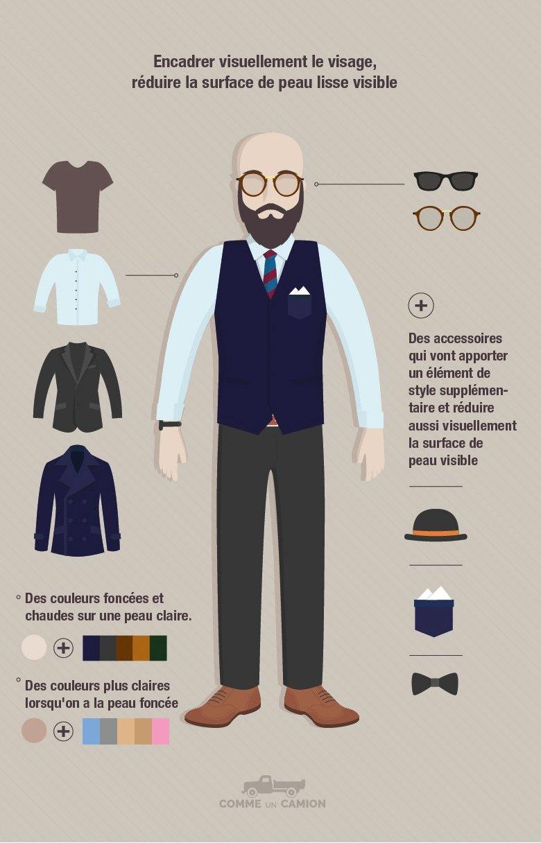 Comment s habiller quand on est chauve   b32b4747b096