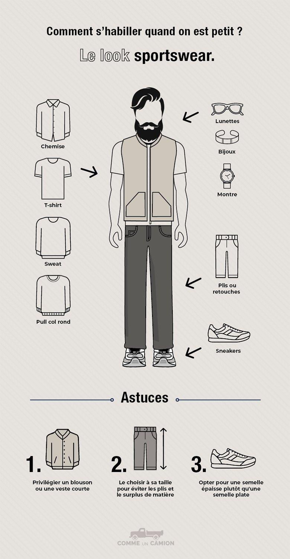 Look sportswear homme petit