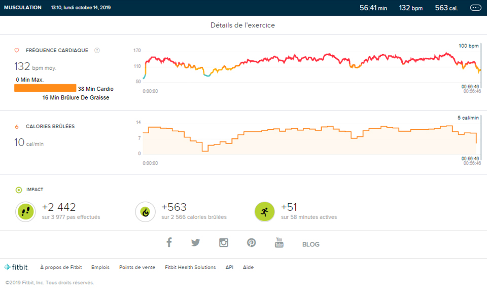 test avis fonction sport montre connectee fitbit versa 2