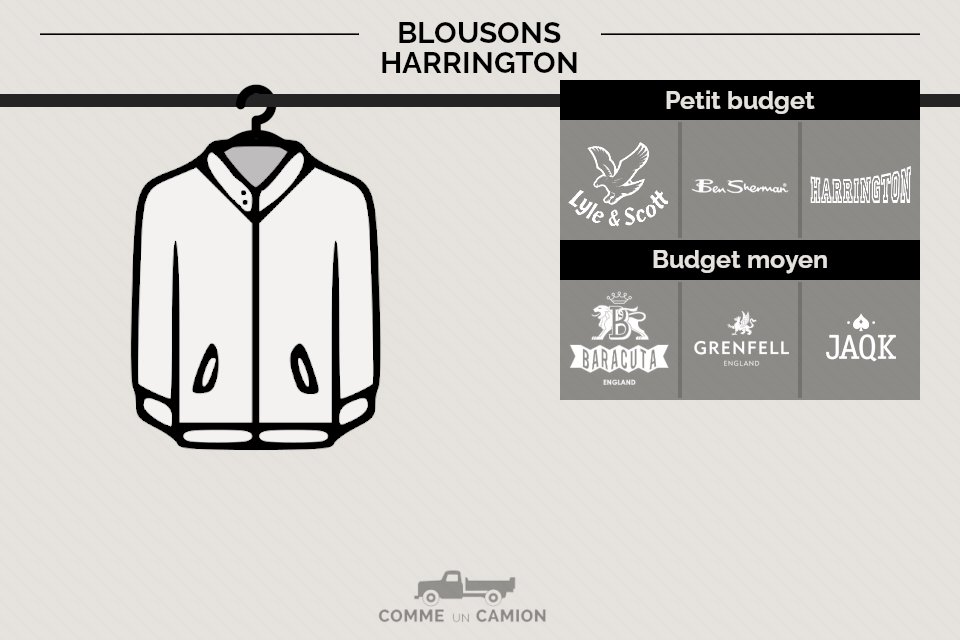 marques blousons harrington homme