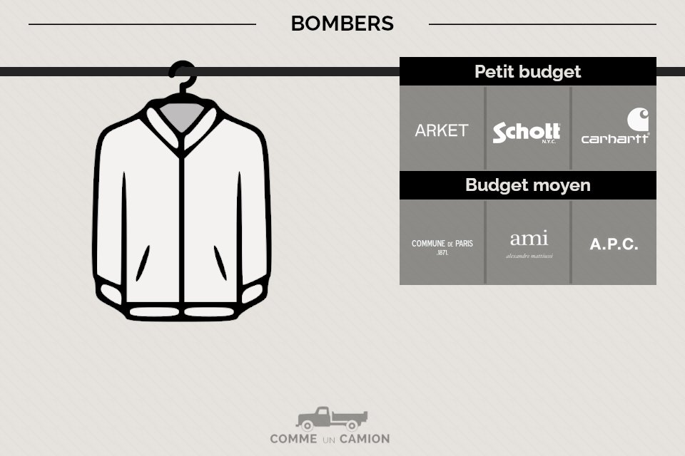 marques bombers homme