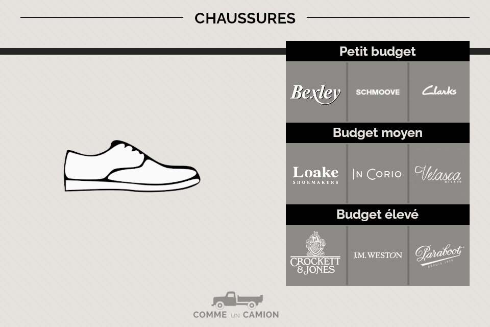marques-chaussures-pour-homme