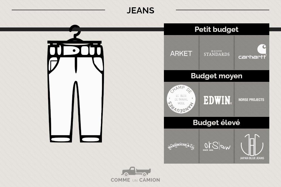 marques-jeans-pour-homme