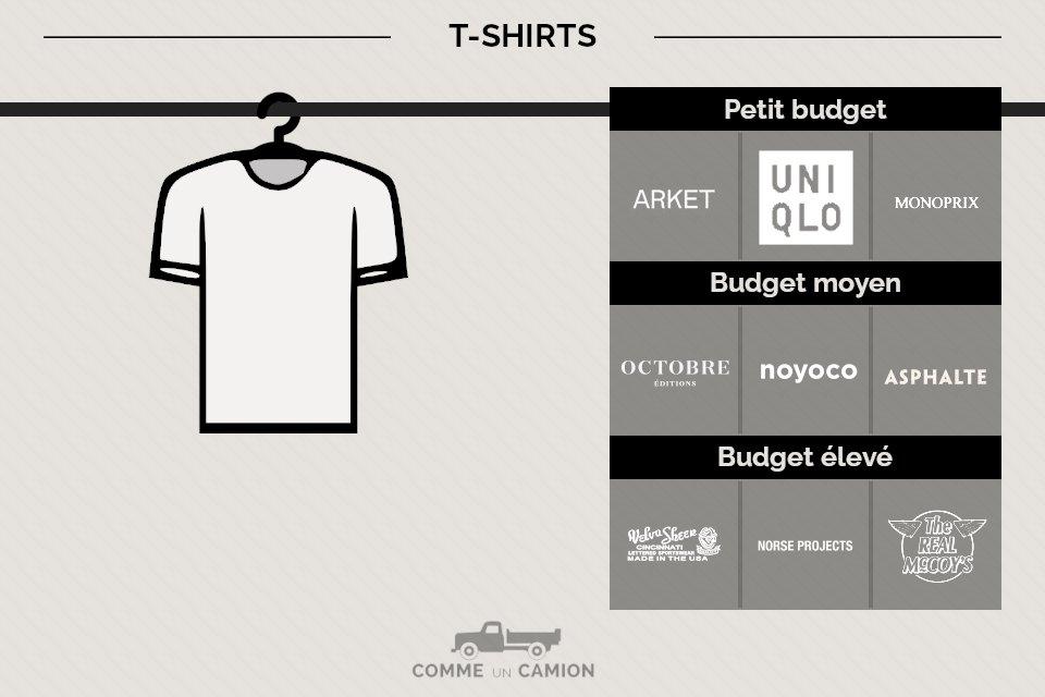 marques-t-shirts-pour-homme