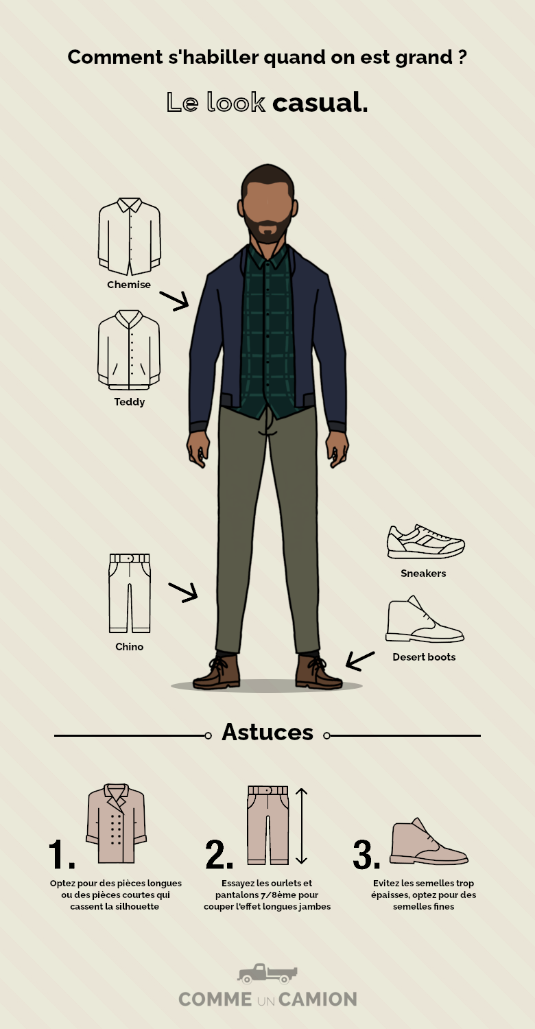 infographie look casual