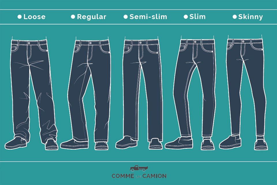 coupe jeans conseils homme
