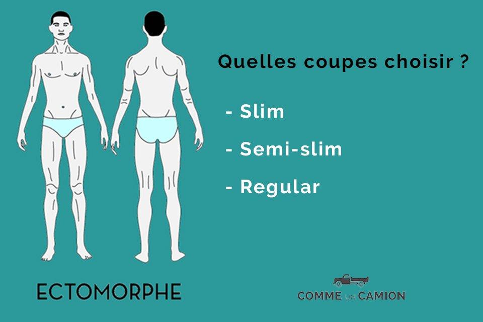jeans morphologie ectomorphe