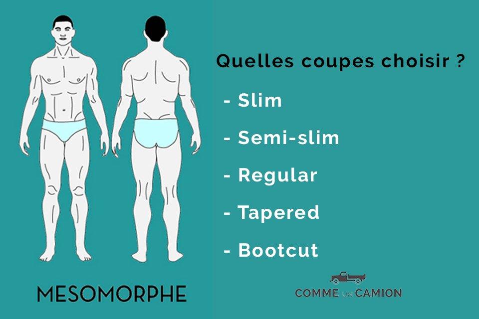 jeans morphologie mesomorphe