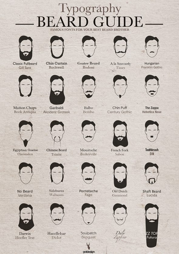 tondeuse-typographie-barbe-guide
