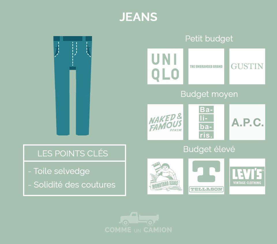 marques jeans basiques homme